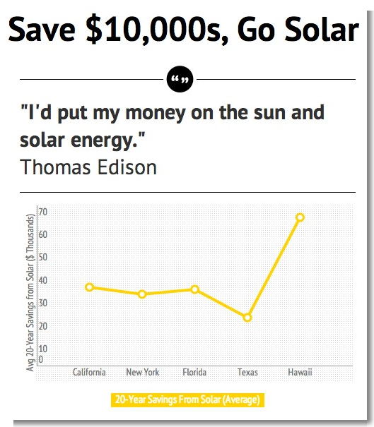 How Much Do Solar Panels Cost Cost Of Solar