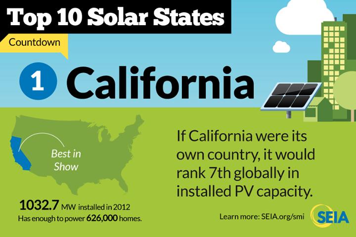 green on solar rebates pdf